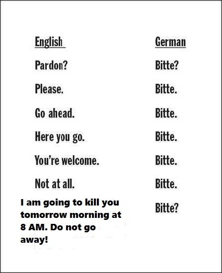 English_versus_German_language